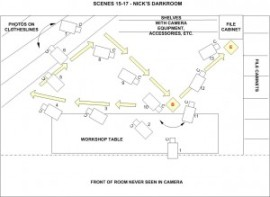 Camera-Movement-Diagram-300x219
